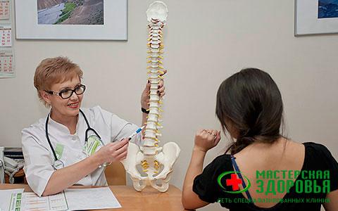 Заболевания позвоночника. Лечение позвоночника в Санкт-Петербурге
