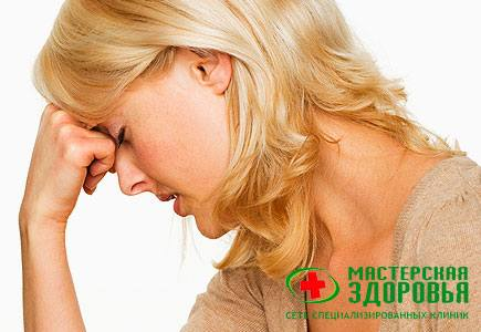 Вегетососудистая дистония (ВСД)
