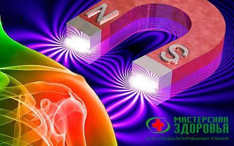 Магнитотерапия отделов позвоночника при остеохондрозе